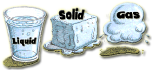 everything matters_solid Liquid Gas