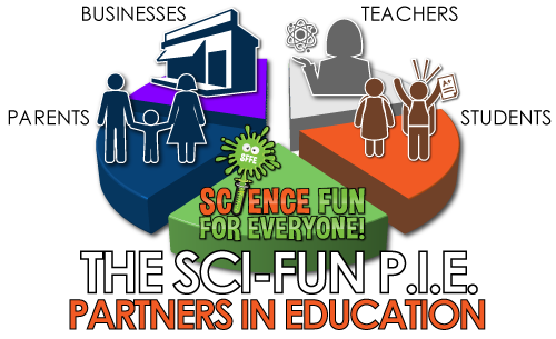 sci-fun-pie